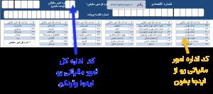 اداره امورمالیاتی اظهارنامه مالیاتی اشخاص حقیقی گروه اول