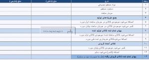 جدول 13اظهارنامه مالیاتی حقیقی گروه اول انفرادی