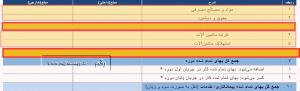 جدول 15 اظهارنامه مالیاتی حقیقی گروه اول انفرادی