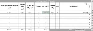 مشخصات کالای قالب ساخت فاکتور فروش رسمی در اکسل